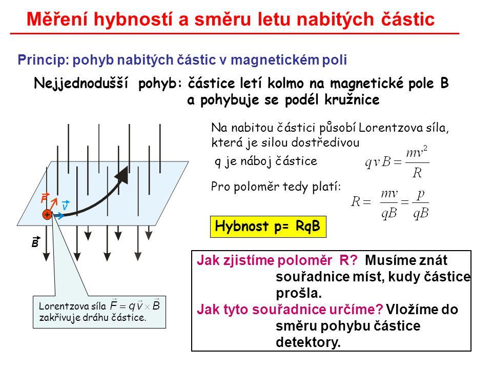 Měření hybností a směru letu nabitých částic