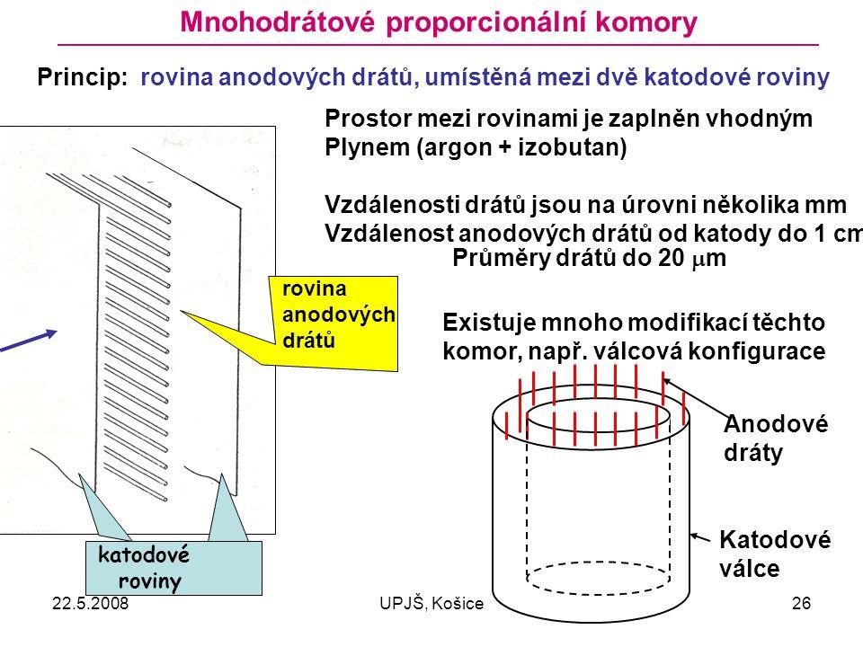 Mnohodrátové proporcionální komory