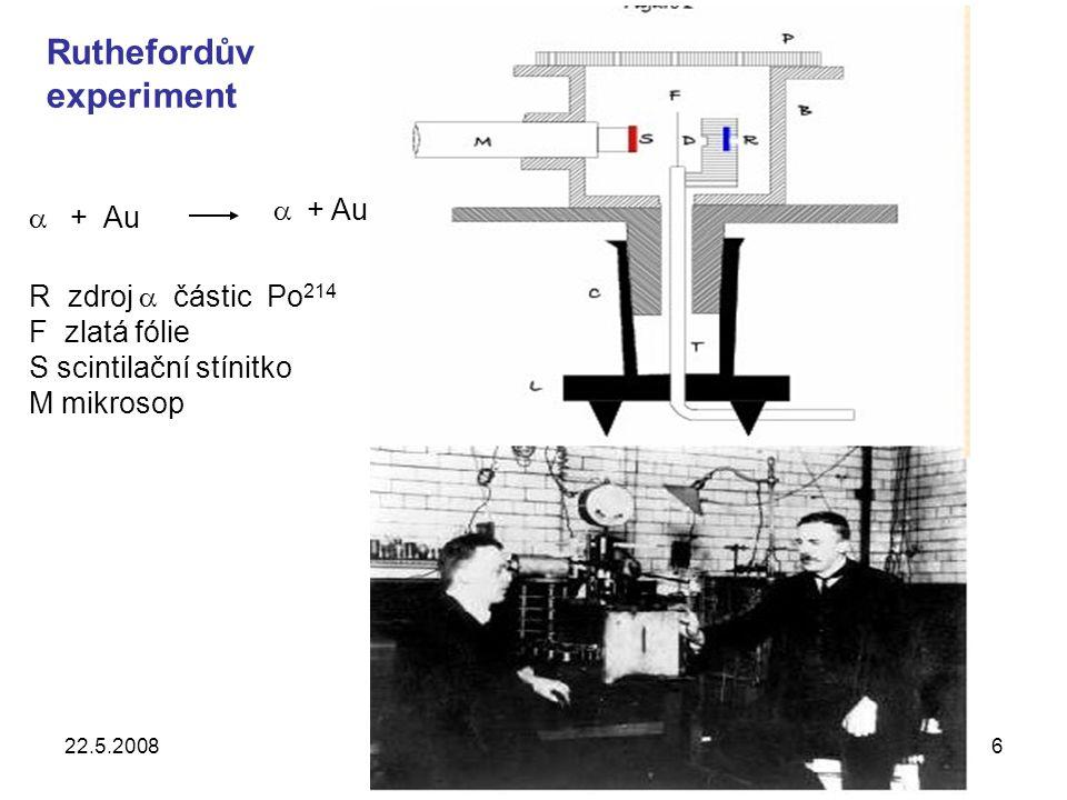 Ruthefordův experiment a + Au a + Au R zdroj a částic Po214