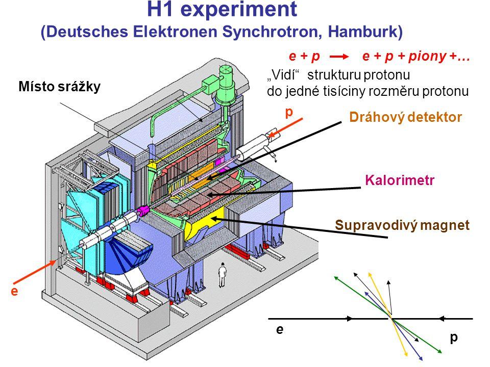 H1 experiment (Deutsches Elektronen Synchrotron, Hamburk)
