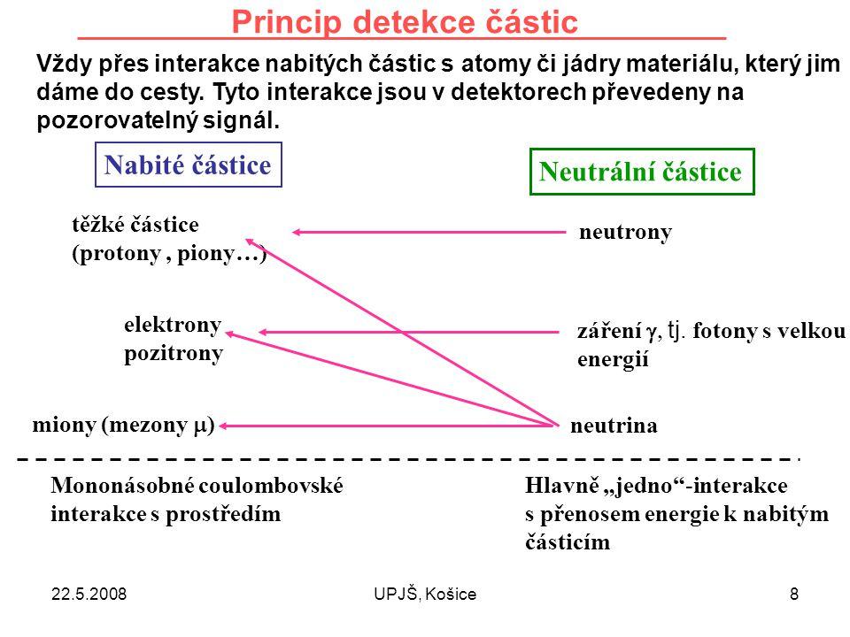 Princip detekce částic