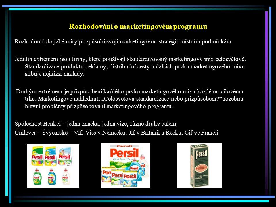 Rozhodování o marketingovém programu