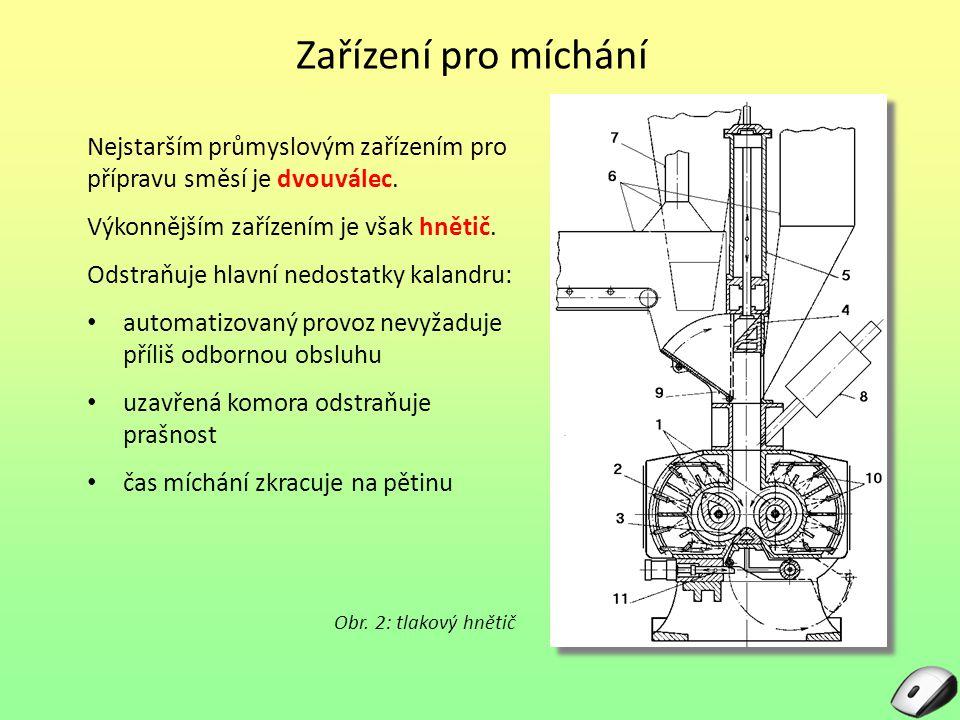 Zařízení pro míchání Nejstarším průmyslovým zařízením pro přípravu směsí je dvouválec. Výkonnějším zařízením je však hnětič.