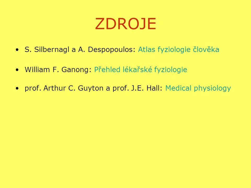 ZDROJE S. Silbernagl a A. Despopoulos: Atlas fyziologie člověka