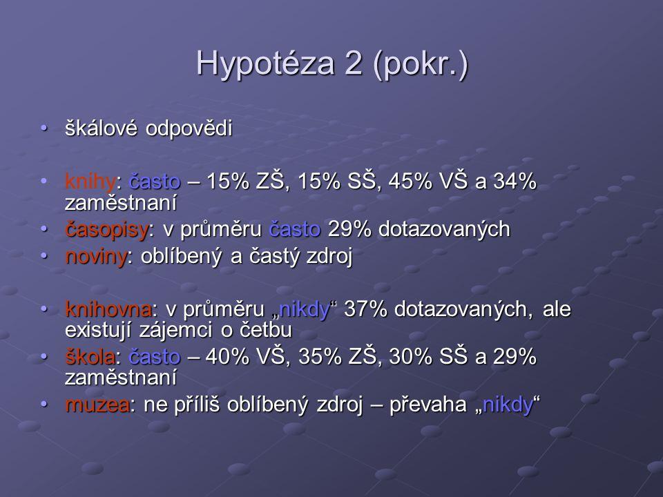 Hypotéza 2 (pokr.) škálové odpovědi