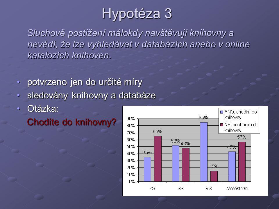 Hypotéza 3 Sluchově postižení málokdy navštěvují knihovny a nevědí, že lze vyhledávat v databázích anebo v online katalozích knihoven.