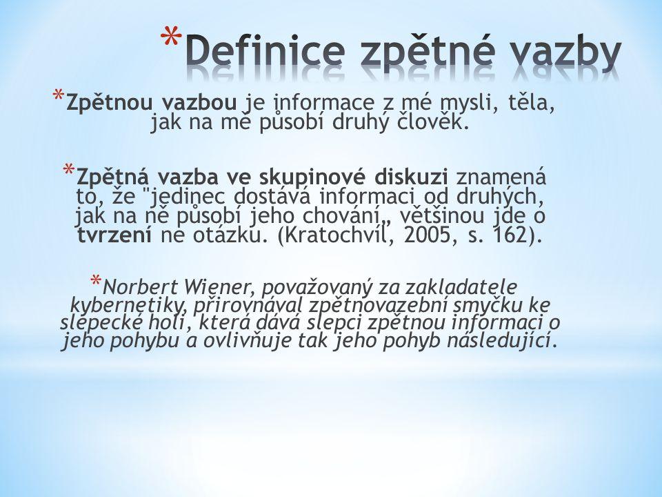 Definice zpětné vazby Zpětnou vazbou je informace z mé mysli, těla, jak na mě působí druhý člověk.
