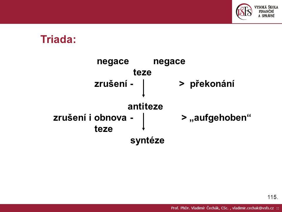 Triada: negace negace teze zrušení - > překonání antiteze