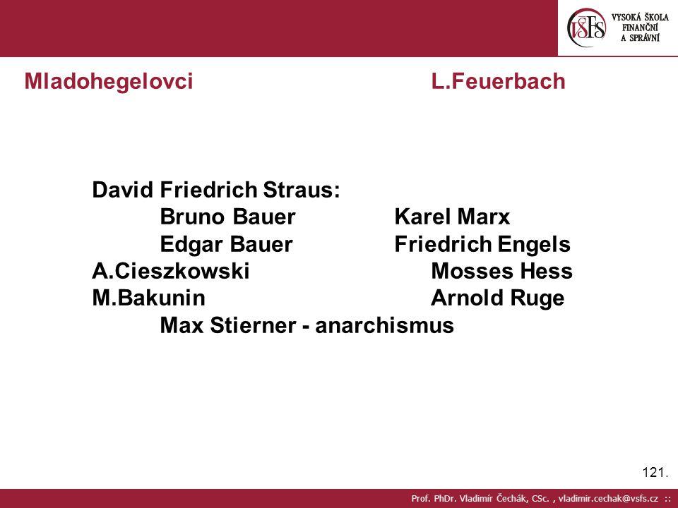 Mladohegelovci L.Feuerbach