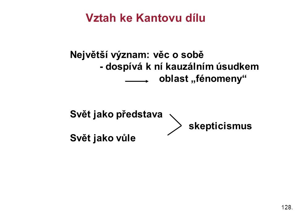 Vztah ke Kantovu dílu Největší význam: věc o sobě