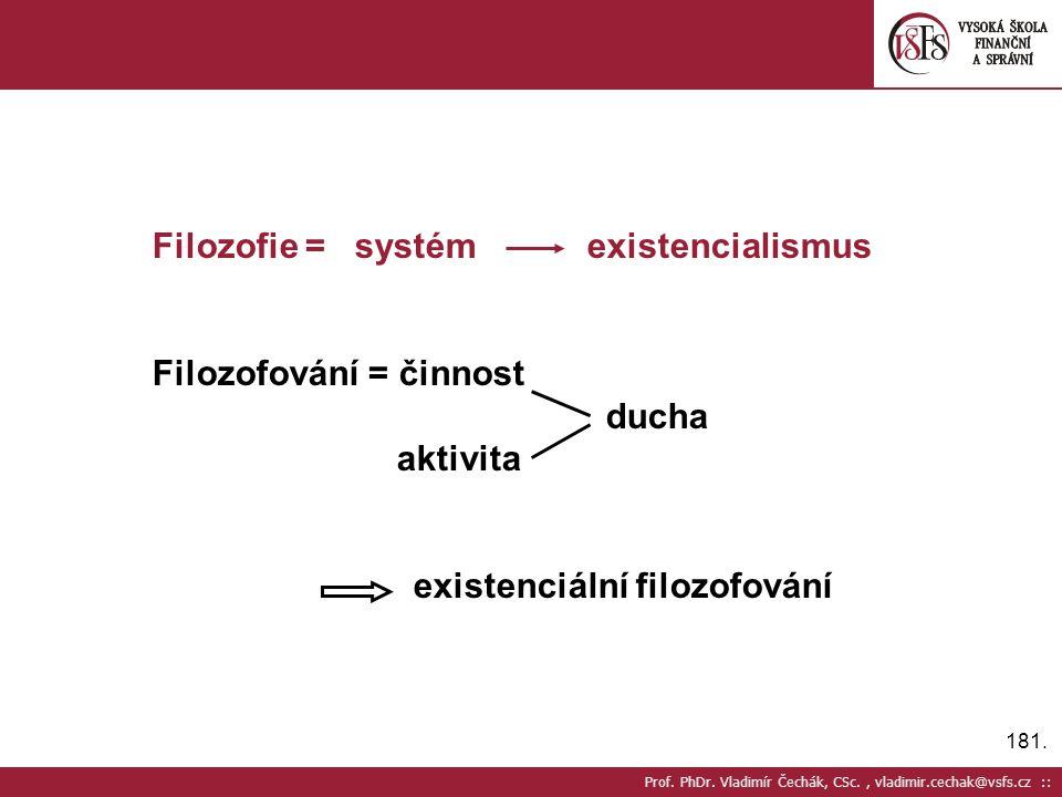 Filozofie = systém existencialismus