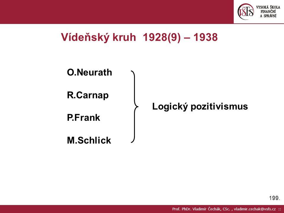 Vídeňský kruh 1928(9) – 1938 O.Neurath R.Carnap Logický pozitivismus