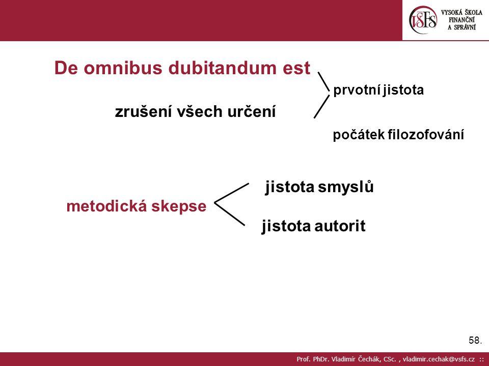 De omnibus dubitandum est zrušení všech určení počátek filozofování
