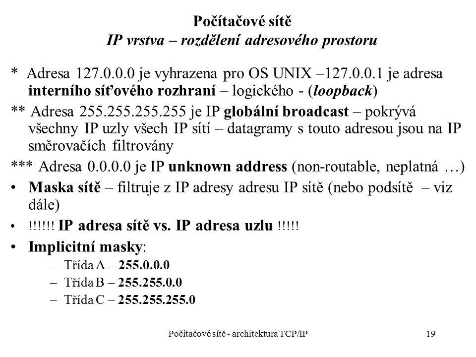 Počítačové sítě IP vrstva – rozdělení adresového prostoru