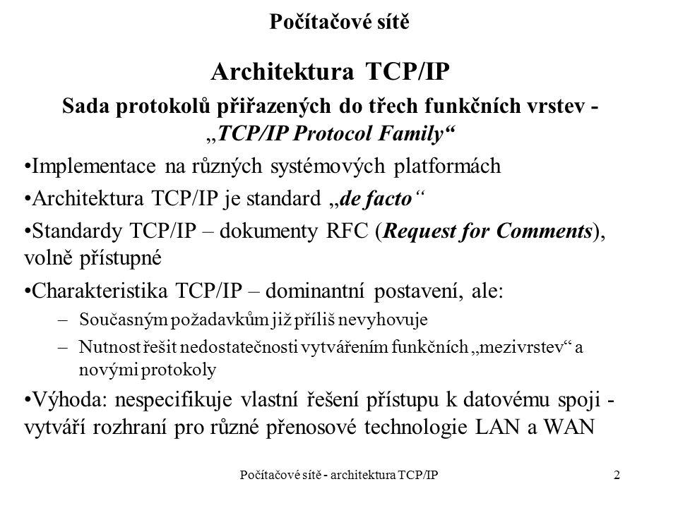 Počítačové sítě - architektura TCP/IP