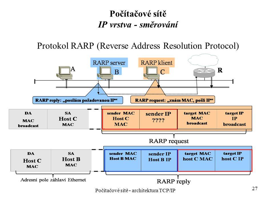 Počítačové sítě IP vrstva - směrování