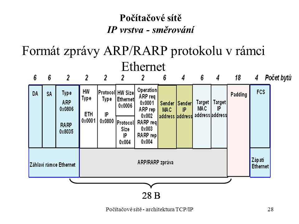 Formát zprávy ARP/RARP protokolu v rámci Ethernet