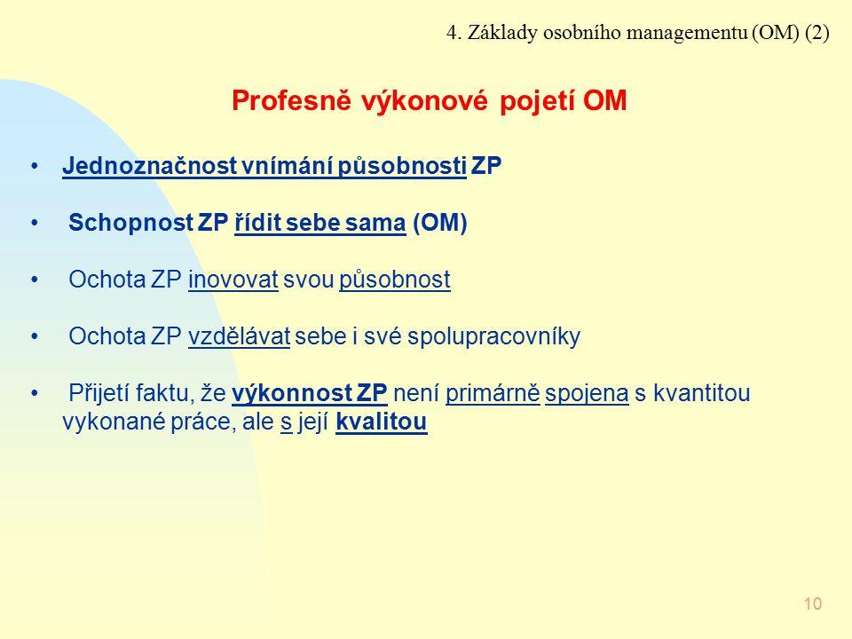 Profesně výkonové pojetí OM