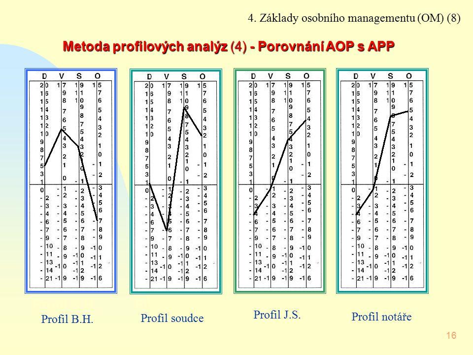 Metoda profilových analýz (4) - Porovnání AOP s APP