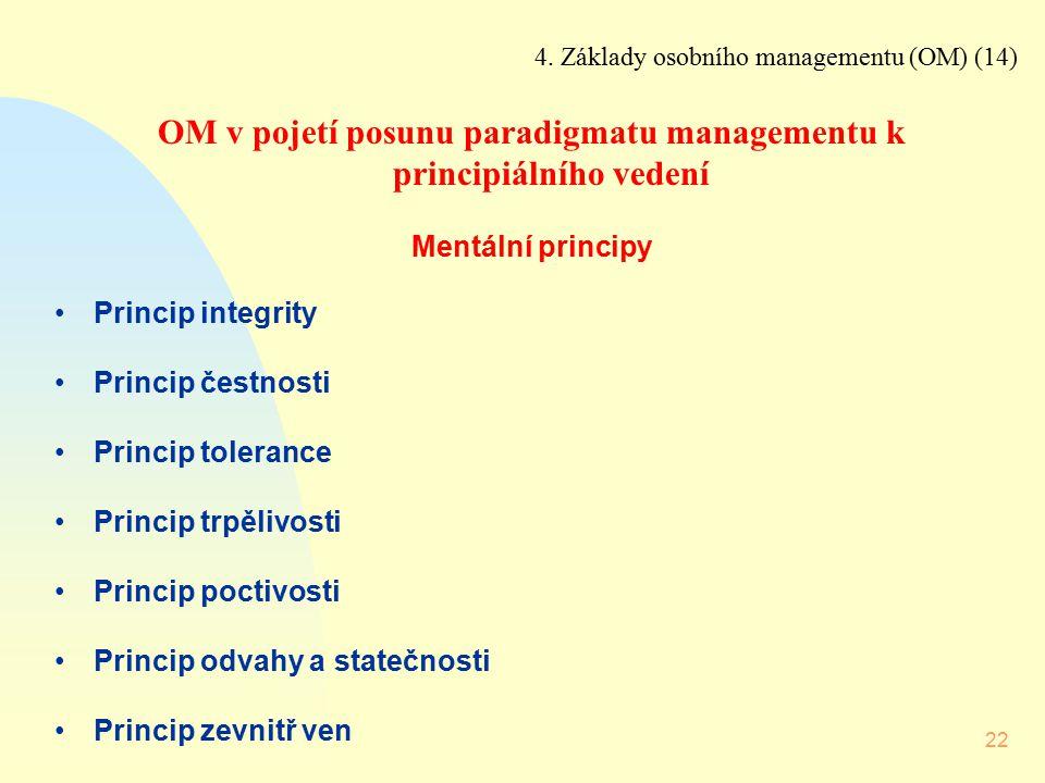 OM v pojetí posunu paradigmatu managementu k principiálního vedení