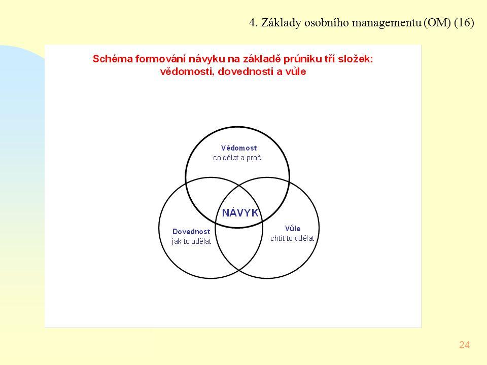 4. Základy osobního managementu (OM) (16)