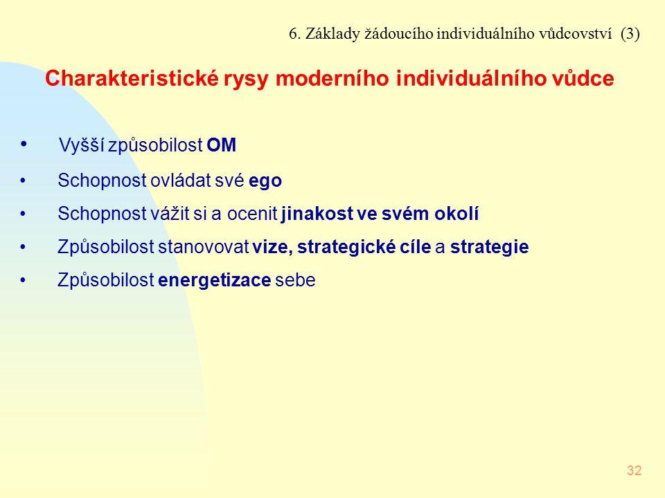 Charakteristické rysy moderního individuálního vůdce