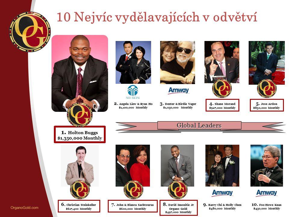 6. Christian Steinkeller 7. John & Blanca Sachtouras