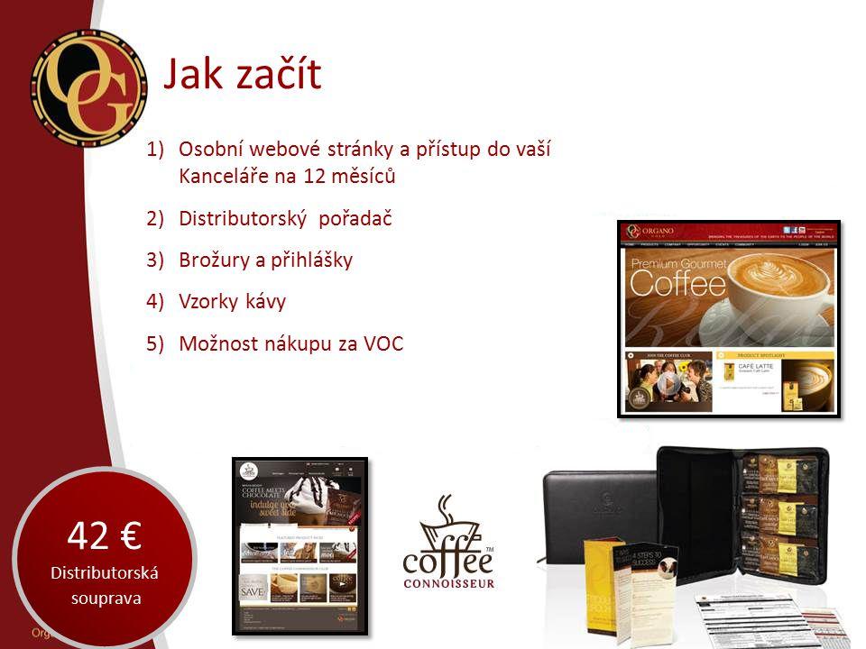 Jak začít Osobní webové stránky a přístup do vaší Kanceláře na 12 měsíců. Distributorský pořadač.