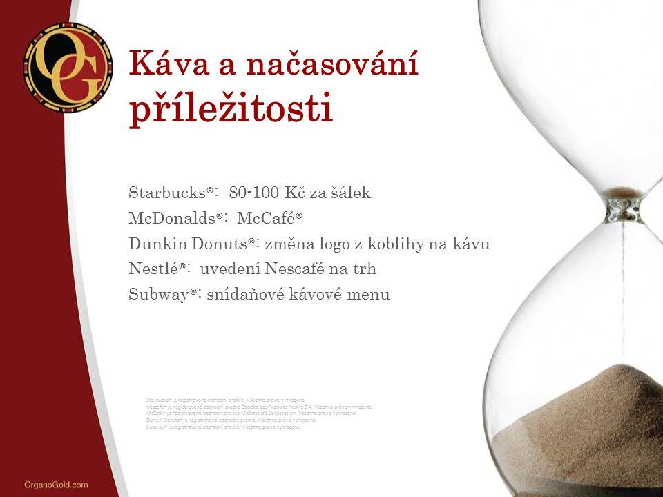 příležitosti Káva a načasování Starbucks®: 80-100 Kč za šálek