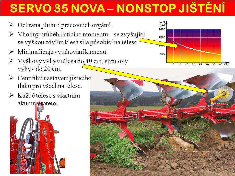 SERVO 35 NOVA – NONSTOP JIŠTĚNÍ