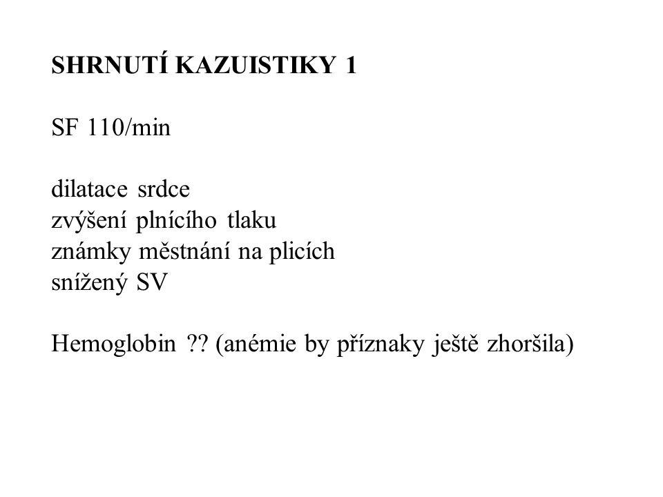 SHRNUTÍ KAZUISTIKY 1 SF 110/min. dilatace srdce. zvýšení plnícího tlaku. známky městnání na plicích.