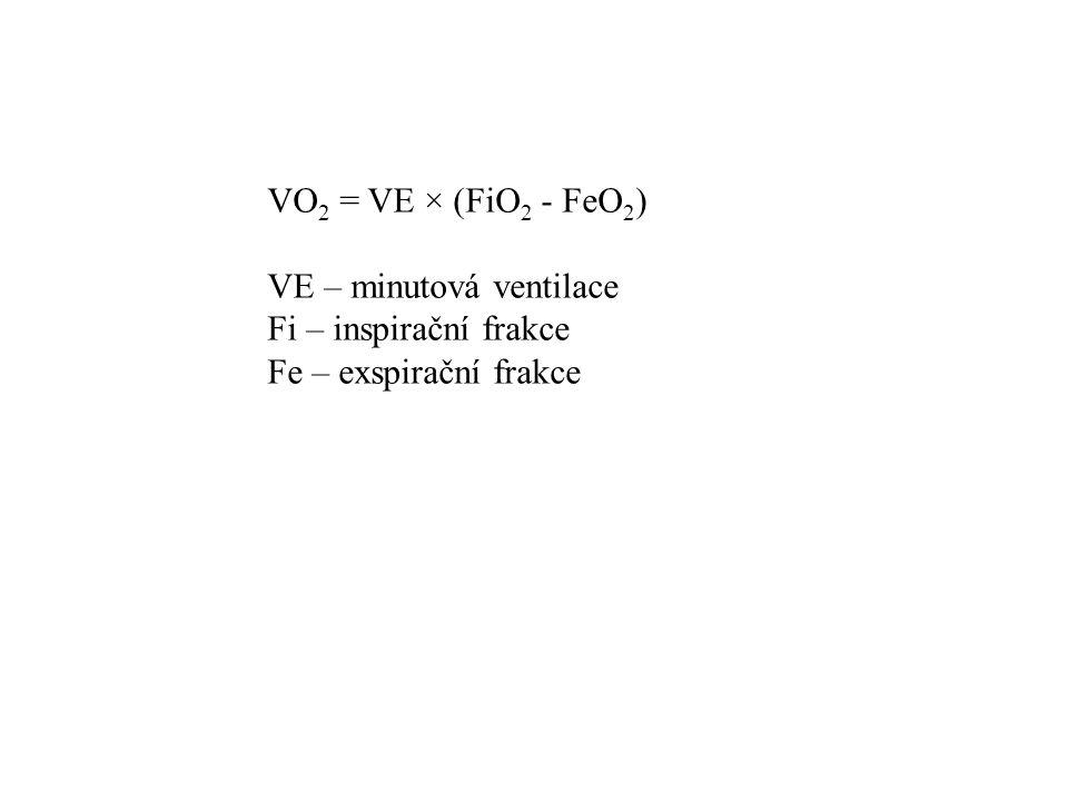 VO2 = VE × (FiO2 - FeO2) VE – minutová ventilace Fi – inspirační frakce Fe – exspirační frakce
