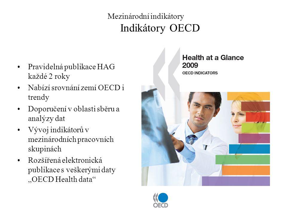 Mezinárodní indikátory Indikátory OECD