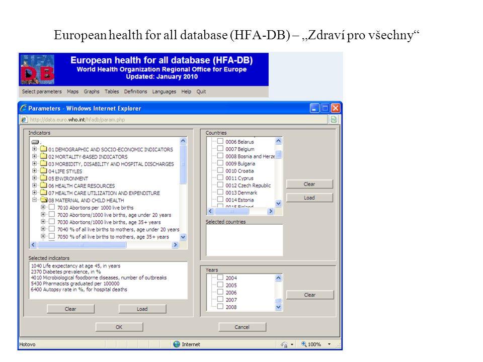 "European health for all database (HFA-DB) – ""Zdraví pro všechny"