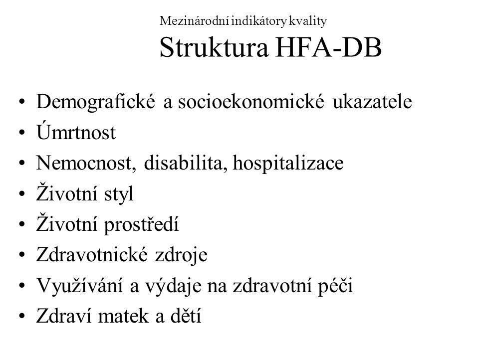 Mezinárodní indikátory kvality Struktura HFA-DB