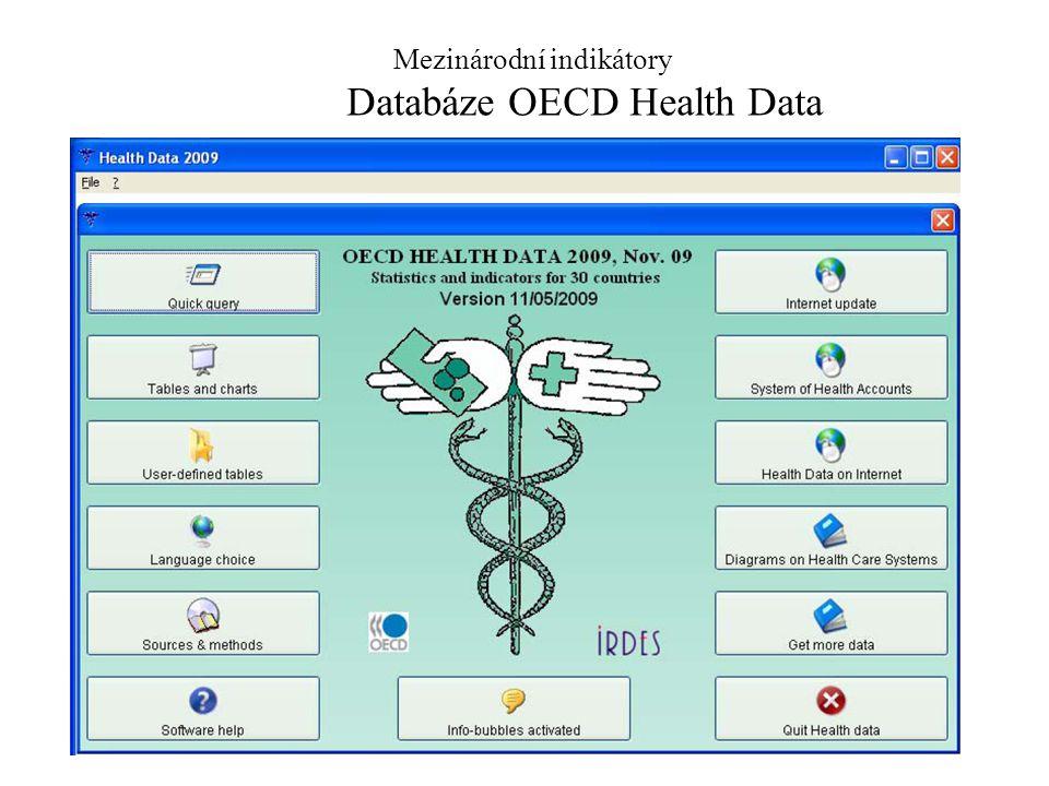 Mezinárodní indikátory Databáze OECD Health Data