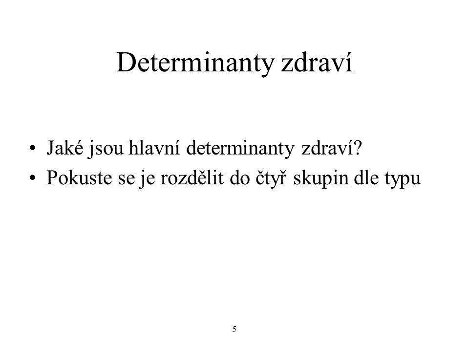 Determinanty zdraví Jaké jsou hlavní determinanty zdraví