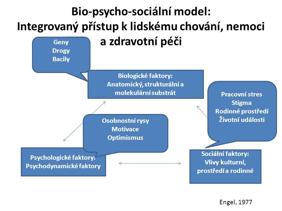Bio-psycho-sociální model: Integrovaný přístup k lidskému chování, nemoci a zdravotní péči
