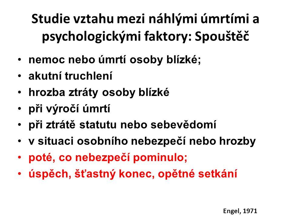 Studie vztahu mezi náhlými úmrtími a psychologickými faktory: Spouštěč