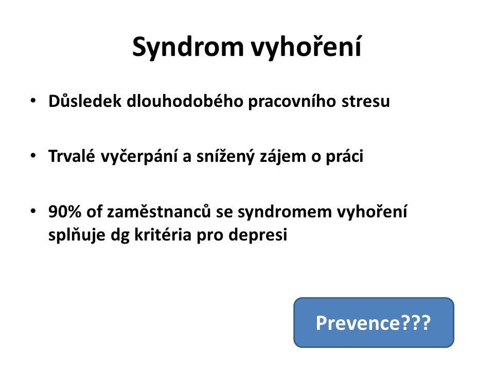 Syndrom vyhoření Prevence Důsledek dlouhodobého pracovního stresu