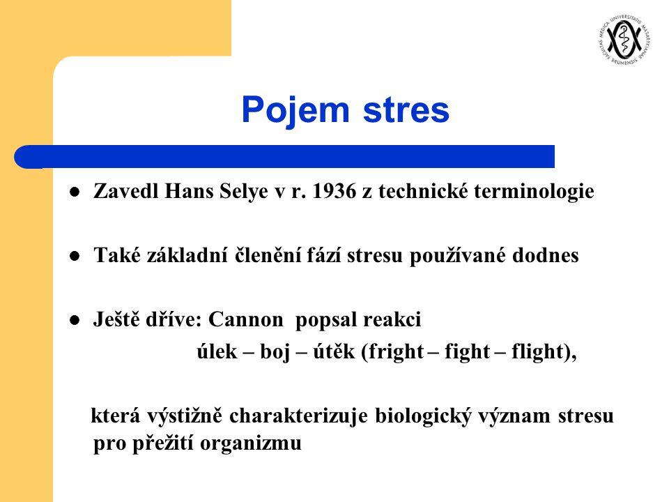 Pojem stres Zavedl Hans Selye v r. 1936 z technické terminologie
