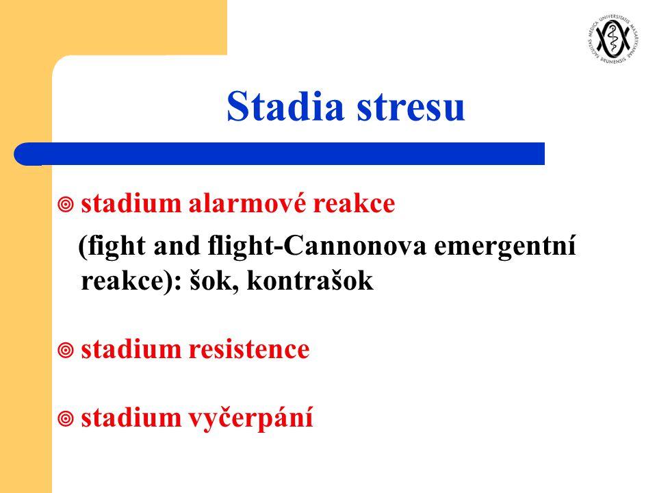 Stadia stresu stadium alarmové reakce