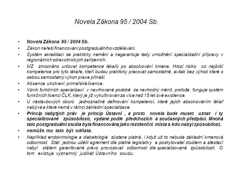 Novela Zákona 95 / 2004 Sb. Novela Zákona 95 / 2004 Sb.