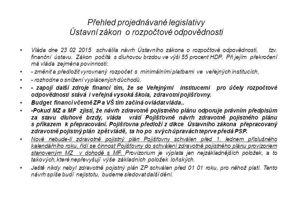 Přehled projednávané legislativy Ústavní zákon o rozpočtové odpovědnosti