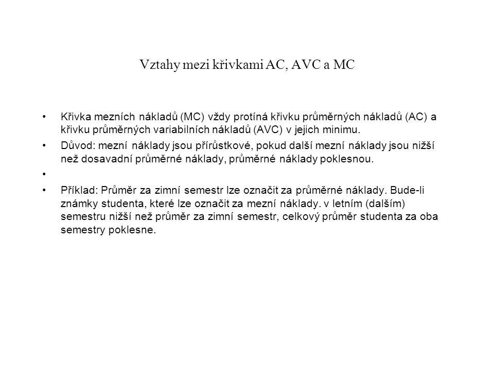 Vztahy mezi křivkami AC, AVC a MC