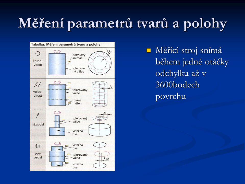 Měření parametrů tvarů a polohy