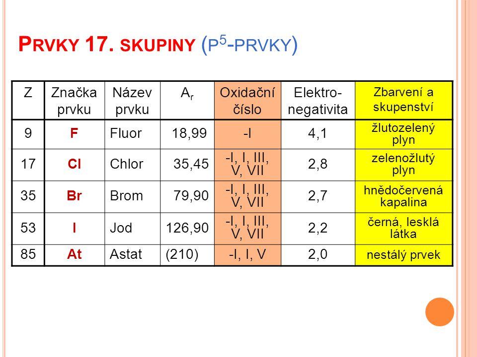 Prvky 17. skupiny (p5-prvky)