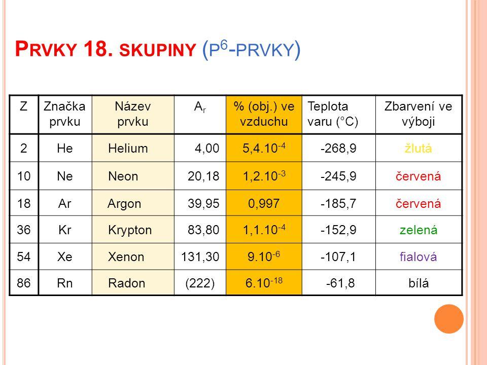 Prvky 18. skupiny (p6-prvky)