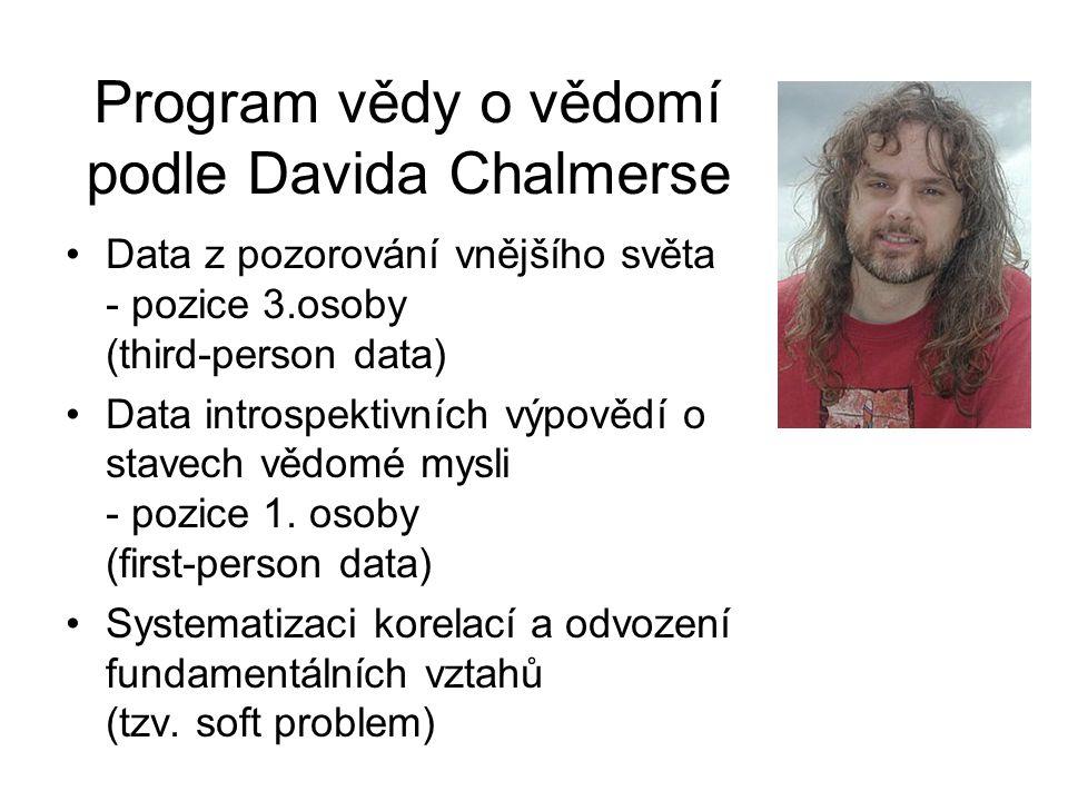 Program vědy o vědomí podle Davida Chalmerse