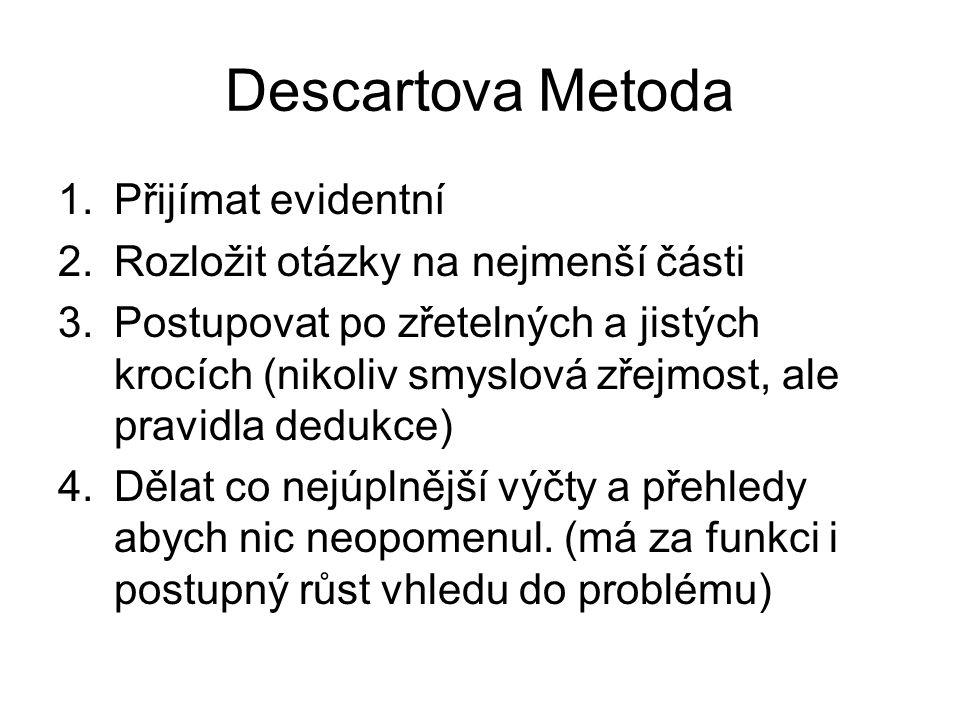 Descartova Metoda Přijímat evidentní Rozložit otázky na nejmenší části